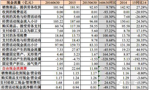 海澜集团gdp_多品牌战略奏效,海澜之家上半年收入首破100亿