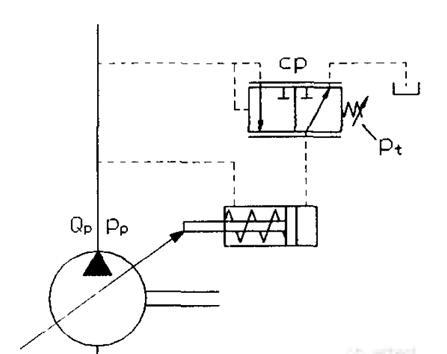 假定恒压阀右端调压弹簧预压力的调定值为图片