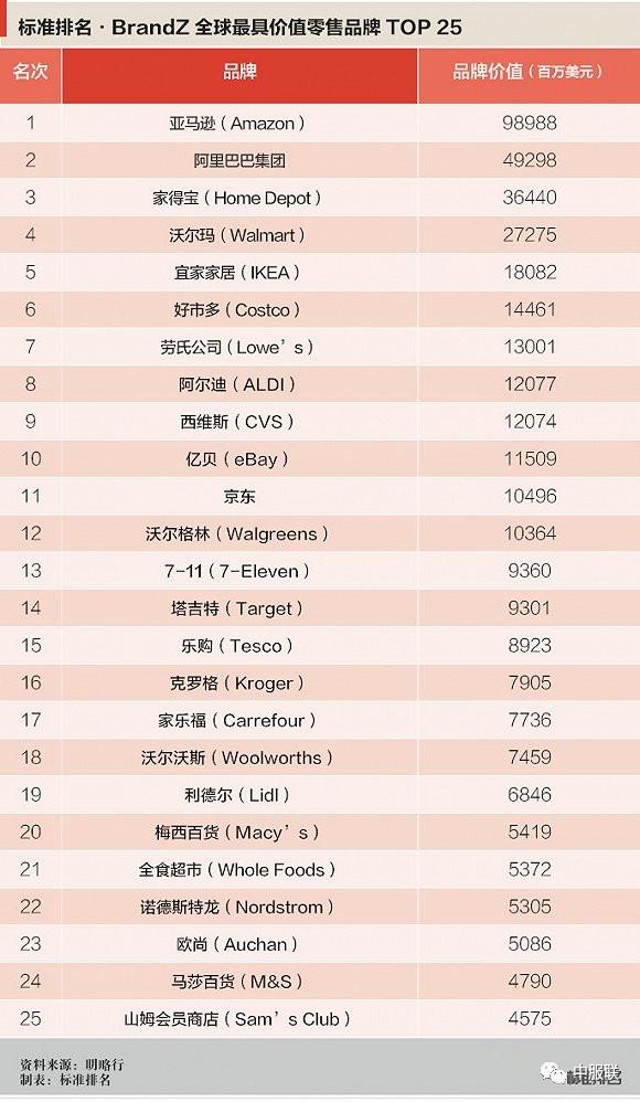 2018品牌价值排行榜_长城汽车1月销量增20.61 ,哈弗荣登全球品牌500强