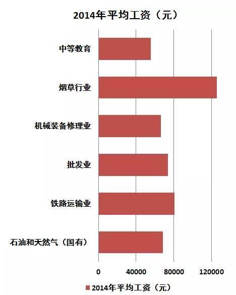 家庭收入分配图_中国中等家庭收入