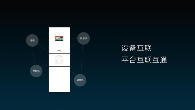 腾讯QQ与美的达成战略合作 推出10款智能家电的照片 - 6