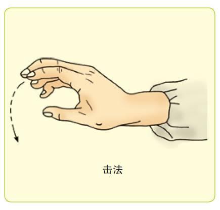 常用的13种按摩手法,一学就会