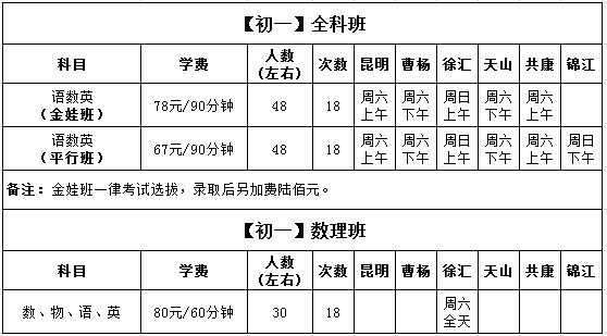 2017春季班【初一】招生简章