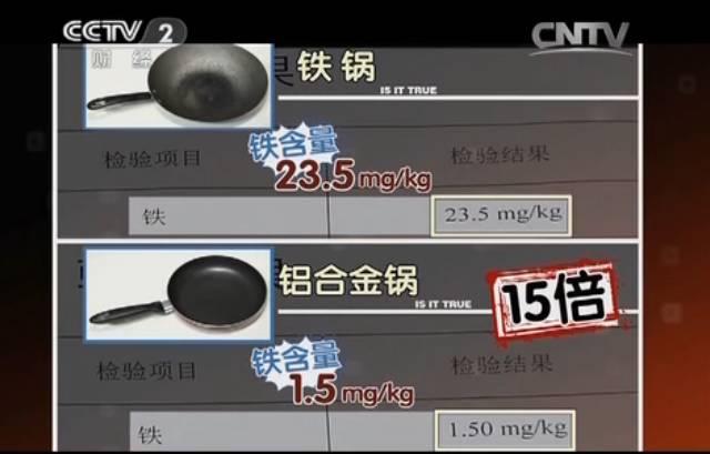 铁锅补铁?铝锅有毒?哪种锅炒菜最安全