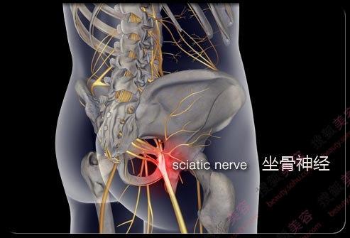 肋骨神筋痛的症状