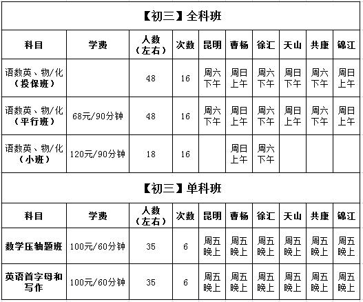 2017春季班【初三】招生简章