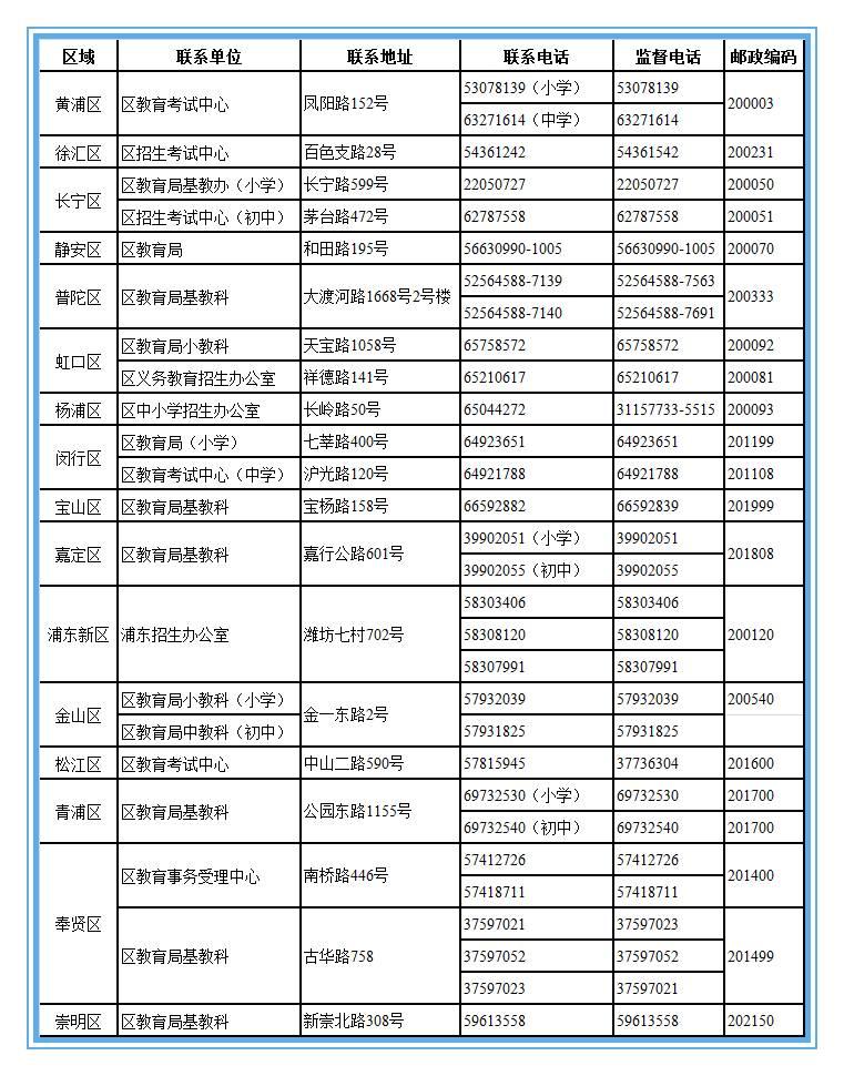 中山各区镇人口数据统计_中山各区地图(3)