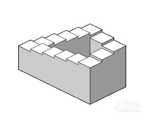 埃舍尔创作的名画《上行和下行》(图2)对彭罗斯台阶作了更为精彩的