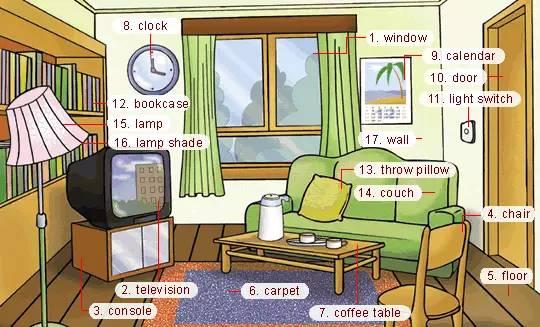 Furniture In A Living Room B Efl