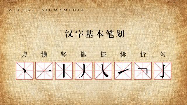繁写体笔画为8画的字-进阶必备,笔体笔划全攻略