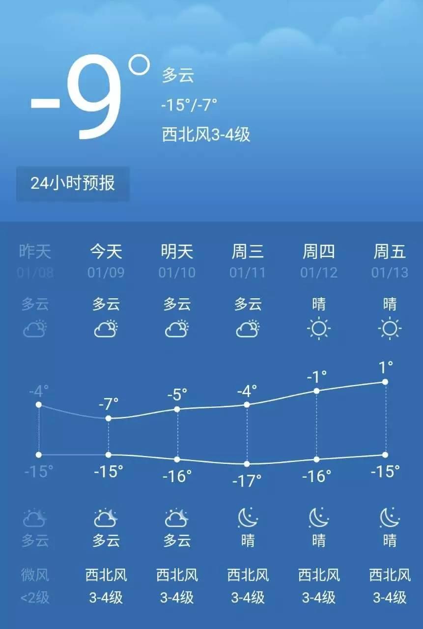 民乐县未来72小时天气预报 01月09日