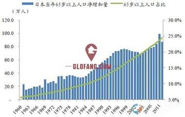 gdp太低_一季度GDP增长不及预期,为何大盘还反而上涨了