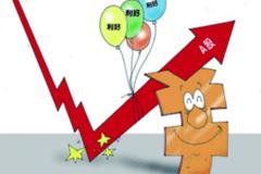 股票波浪趋势大揭秘(图解)