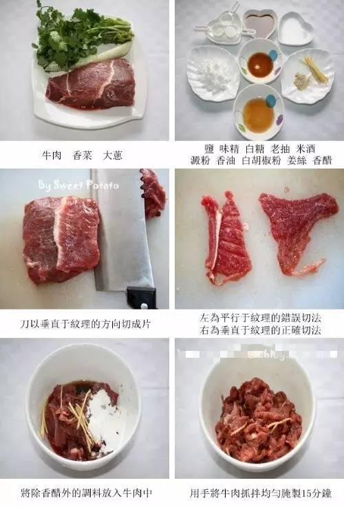 夜菜,做一桌让家人赞不决口的年饭 3