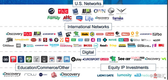 discovery/Discovery国际企业包括有:Discovery互动式多媒体、Discovery...