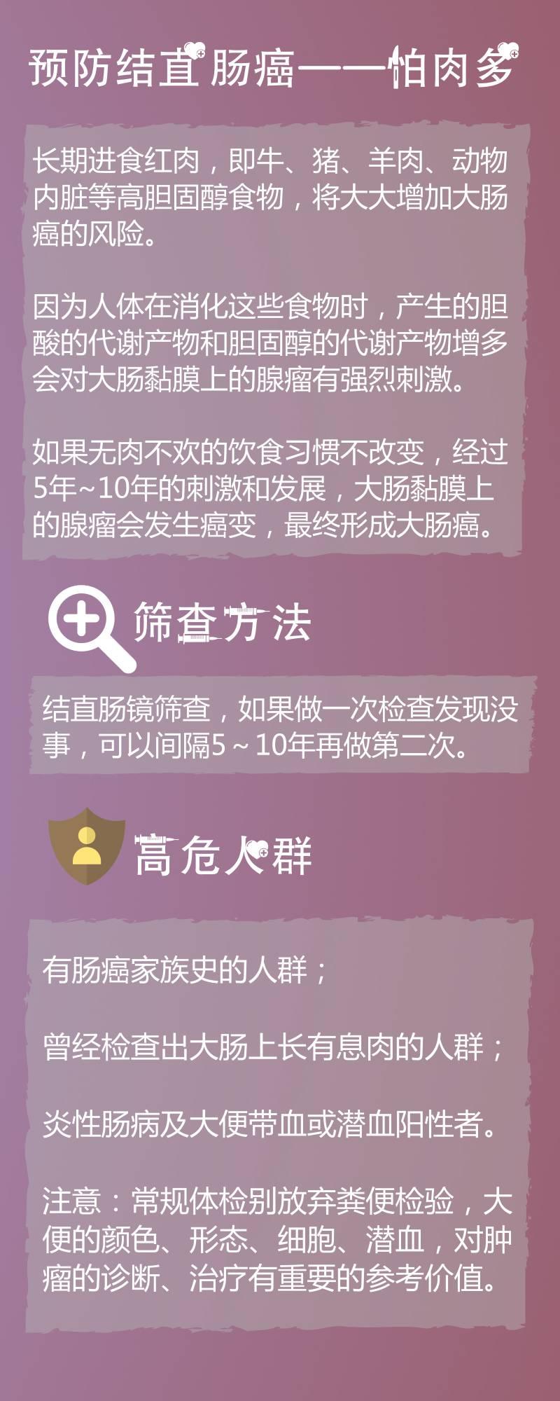 中国人患癌,80都死于这六种癌症!不过,防治方法却如此简单! - 天地一沙鸥 - 日常生活宝典