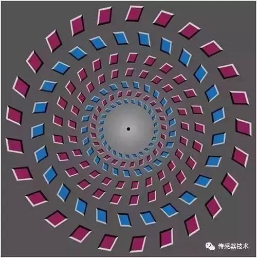 视觉错觉:窥探大脑奥秘的窗口