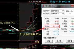 *ST神火000933:净利激增194%,有望开启暴涨行情!
