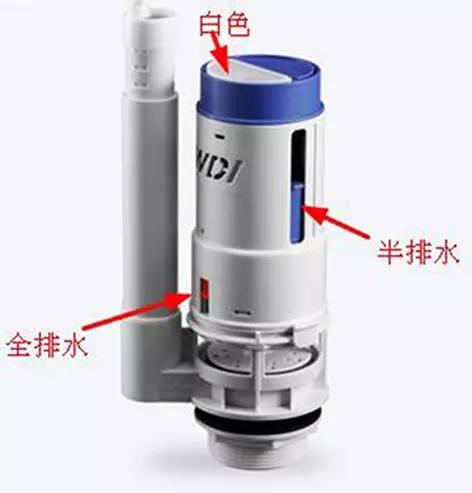 抽水马桶太费水,其实用这招就能轻松省下大笔水费
