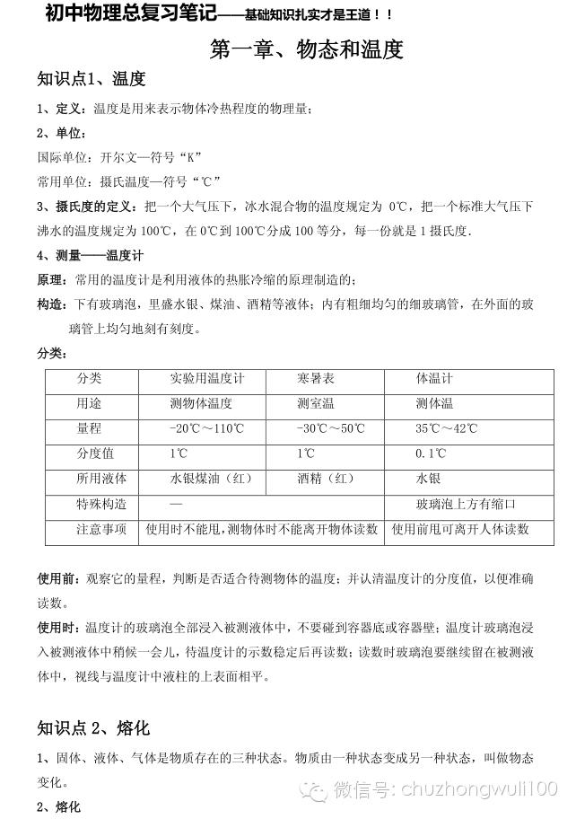 【初三寒假计划】初中笔记分章节v初中初中一河北区天津物理图片