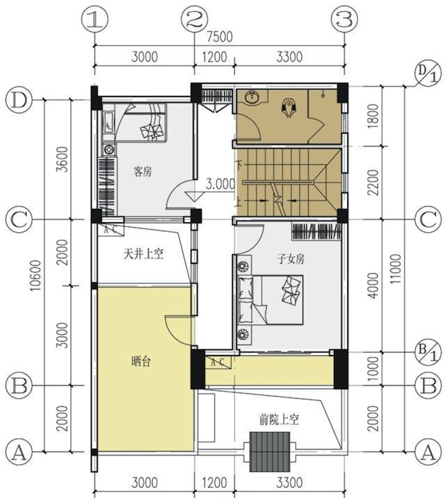 5x10.6米农村别墅 带前院天井 中式风格含平面图图片