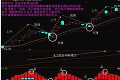 重大利好:中天能源 九安医疗 长航凤凰 中体产业