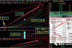 超级利好:华统股份 兆日科技 天玑科技 同洲电子