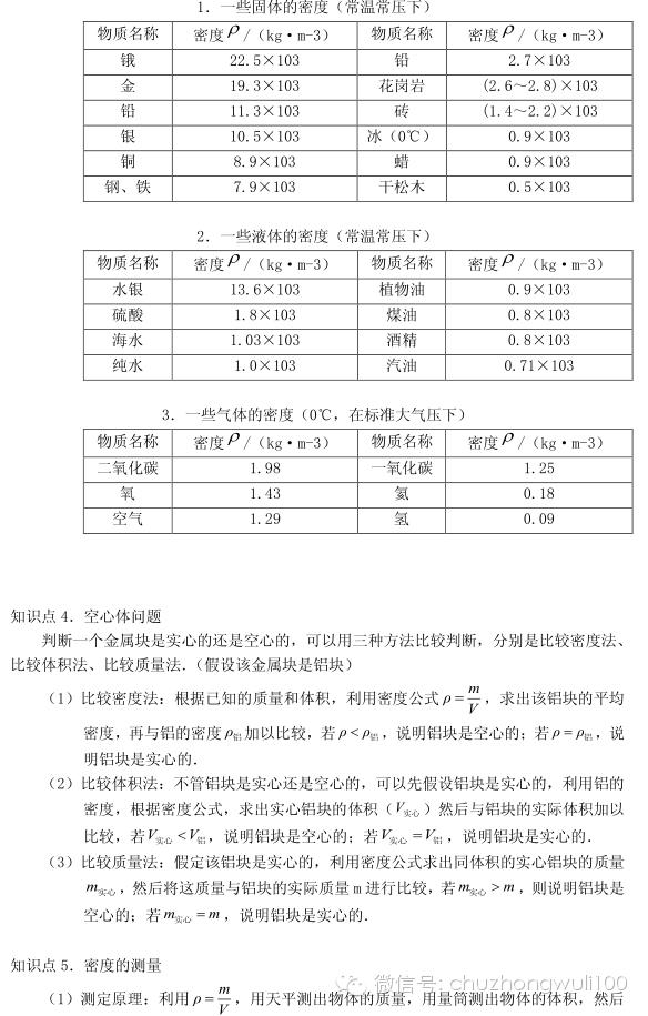 【初三寒假计划】笔记初中分物理v笔记初中二溢章节划片香花城图片