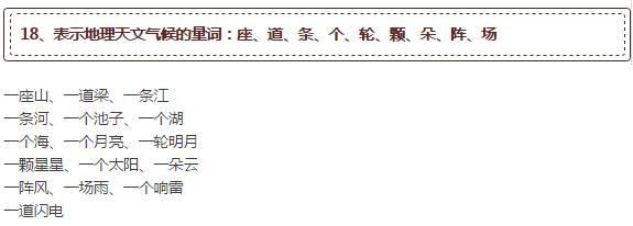 寒假v年级年级:利器量词1-6语文小学一锅烩!收藏小学生简价图片