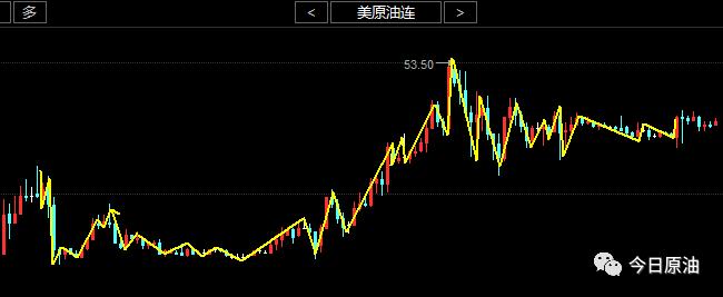 2017-01-13老王说油