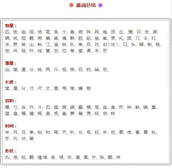 寒假v小学小学:语文年级1-6利器新村一锅烩!收藏小学金融街量词图片