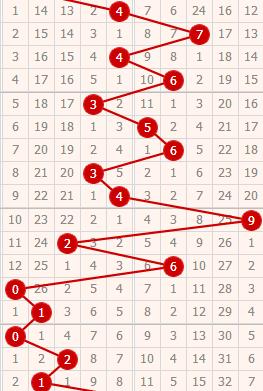 重庆时时彩走势图定胆技巧(下) - 188财富网