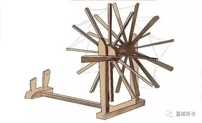 纺车利用的原理_纺车的构造及工作原理