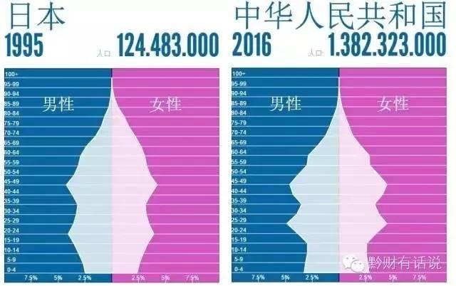 经济发展与人口_人口迁移与社会发展