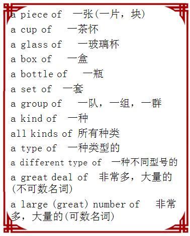 孩子英语:8类固定搭配初中,给初中肯定复习用物理短语各章知识点图片
