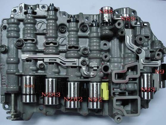 汽车自动变速箱里面的阀体起到什么作用