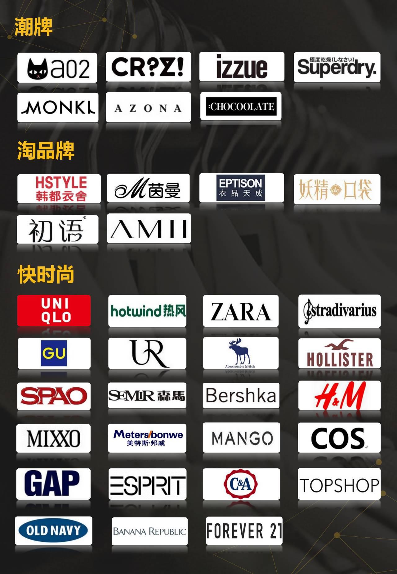 100家女装品牌全盘解析,3分钟读懂2017需求新趋势(图30)