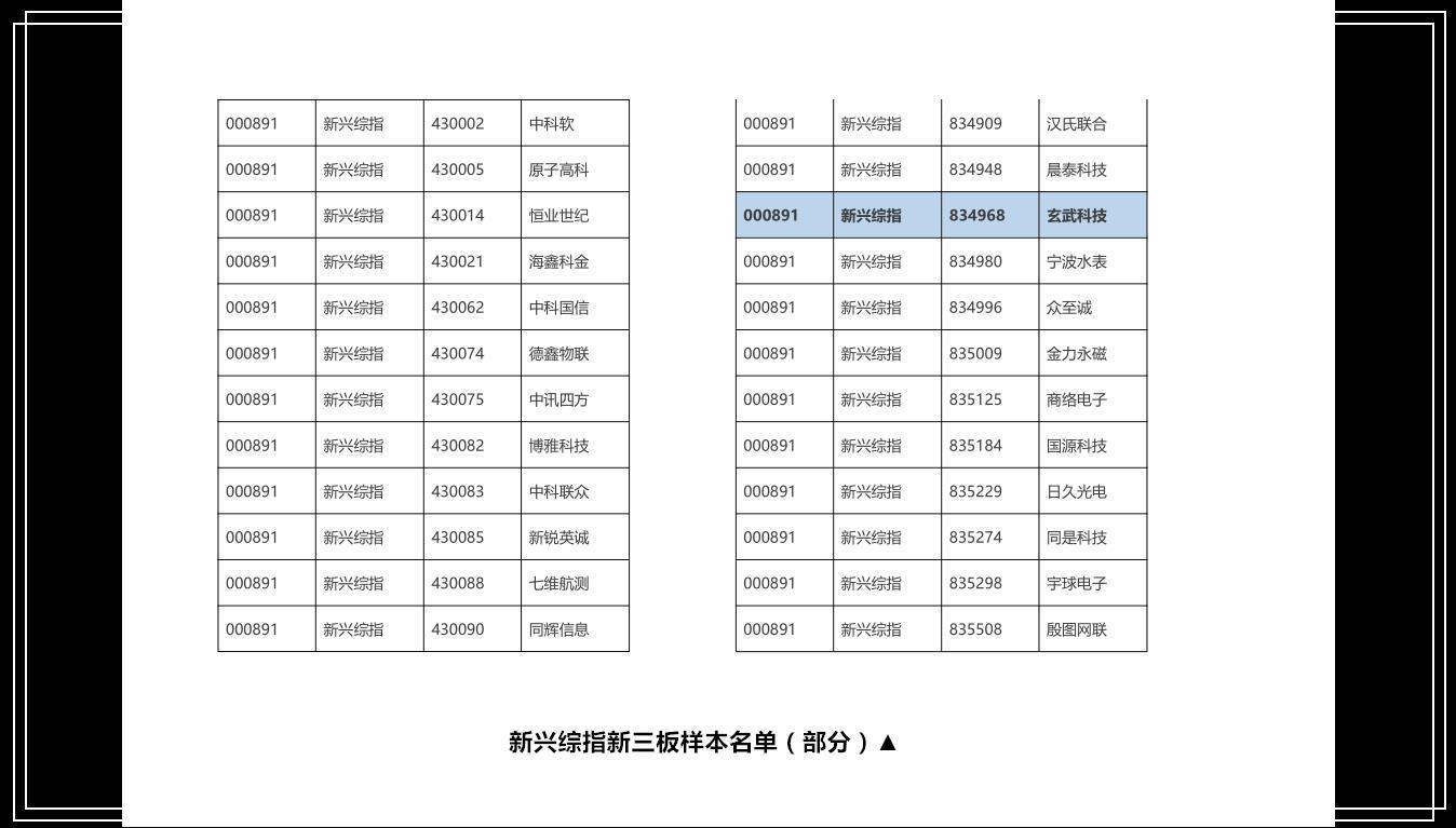 重磅:玄武科技入围中国战略新兴产业综合指数