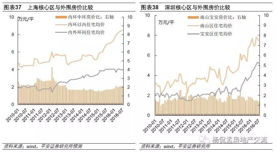 名古屋gdp_城市圈变迁下的房价密码巨型城市和城市圈形成为发展趋势 城市圈为以大城市为核心,周边城市 新闻100