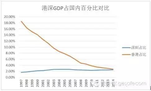 农村经济占经济总量的多少_人身体里面水分占多少