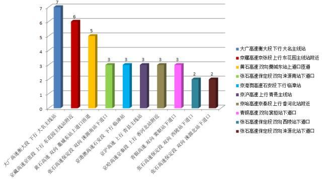 藁城人均_藁城区地图