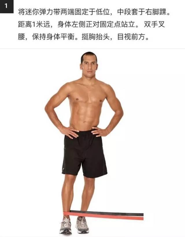 【肌肉】听说女生都练这几个短发!,练动作一天组图适合吗脸短男人图片