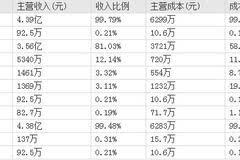 年前牛股:奇正藏药(002287)有望暴涨连冲龙虎榜