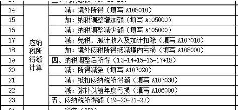 所得税申报表_收入证明模板_政府补贴收入交所得税