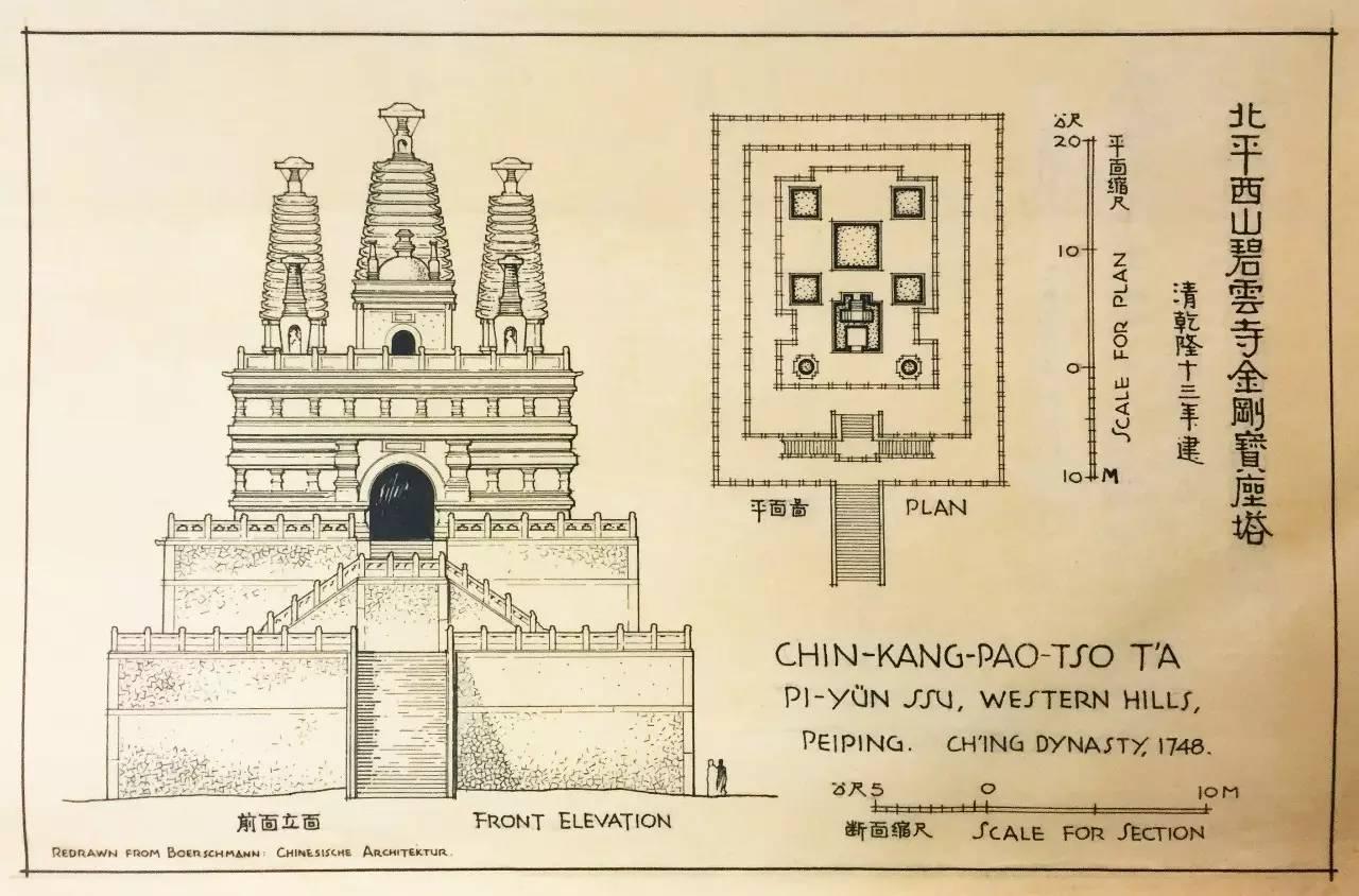文化|看了梁思成的手绘图像中国建筑史