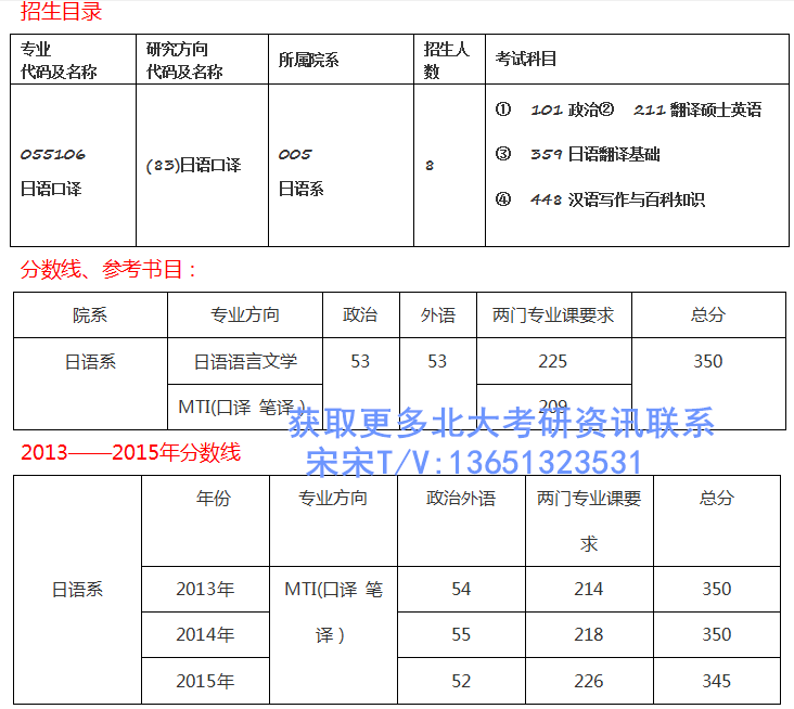 人口翻译_人口普查图片