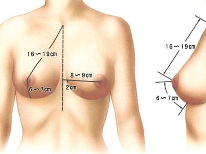丰胸有什么危害? 隆胸后如何护理?