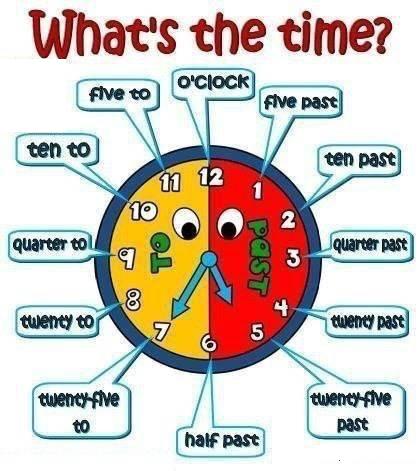 时间能好_孩子学不会用英语说时间?原来可以这么教他