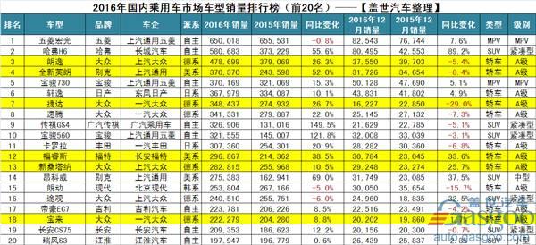 """盖世汽车│为啥出""""中国特供车""""的合资车企最吃香?"""