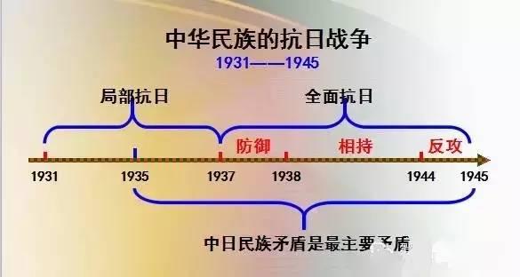 【文科福利】高中历史思维导图,诚意满满,速度收藏